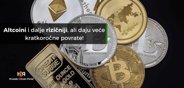 Koje su kriptovalute ostvarile najveće profite u 2020.?