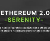 Zašto je Ethereum 2.0 bitan za budućnost kriptovaluta?