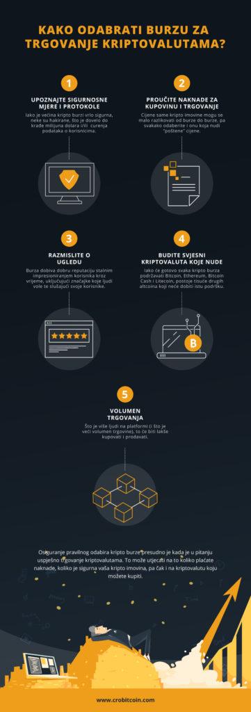 naučite kako trgovati digitalnom valutom automatsko trgovanje kriptovalutama
