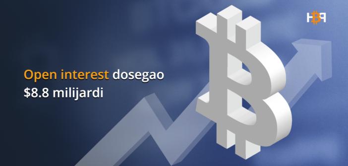 U roku od 2 tjedna ističe 45% Bitcoin opcija