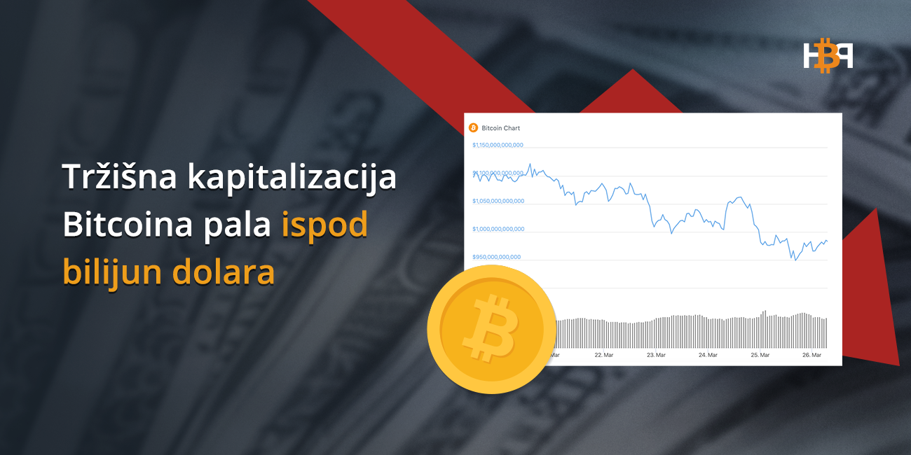 cryptocurrency korekcija