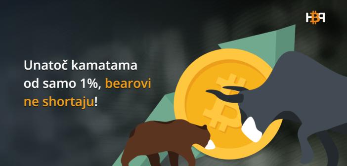 Zašto pad važne metrike ne utječe na cijenu Bitcoina?